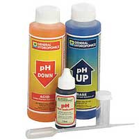 General Hydroponics sells one of the most popular pH kits for growing cannabis
