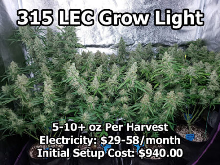 Example setup with a 315 LEC grow light (also known as a CMH grow light)